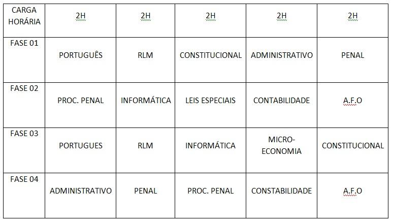 cronograma-estudo