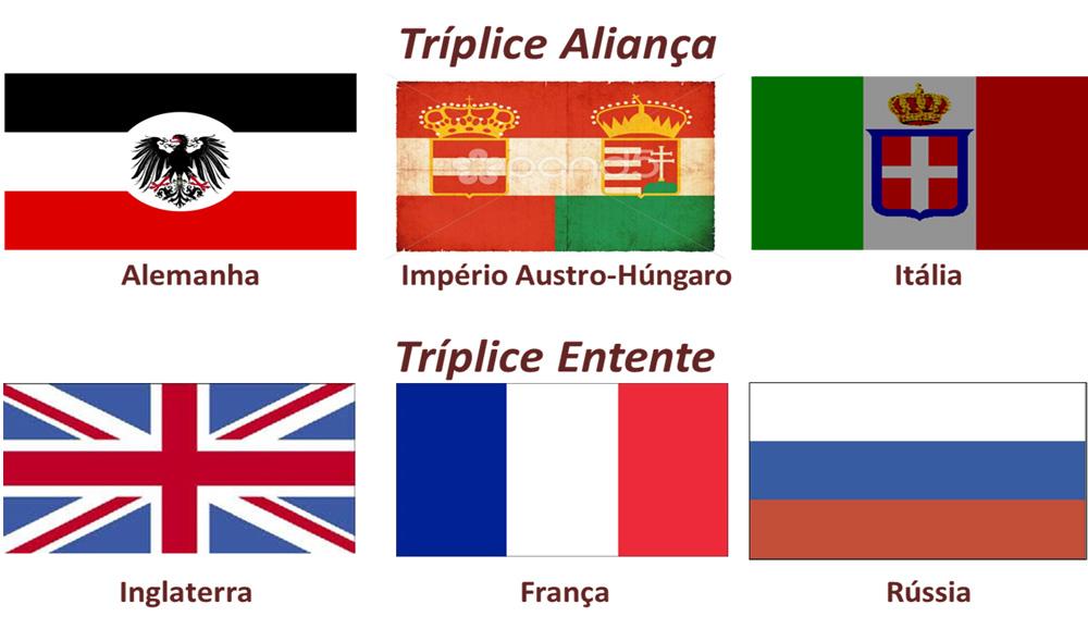 Tríplice Aliança